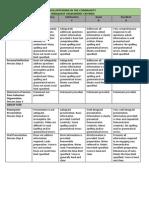 webquest criteria for assessment