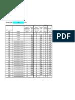 Winkler Spring Calculation ForAbutment BoredPile