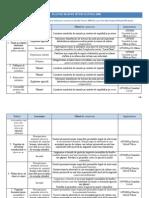 Capitolul 5 Plan Masuri Situri Natura 2000