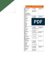Anacardos Processors Directory Africa