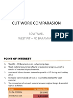 Cut Work Comparasion