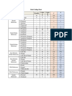 Result of coding sheet