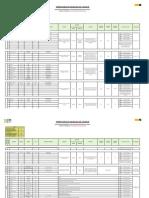 Resumen de Ubicación de Maquinaria Empresa Vialsur (02-08)-06-2014