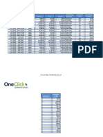 Sales Commission Template Variable Margin
