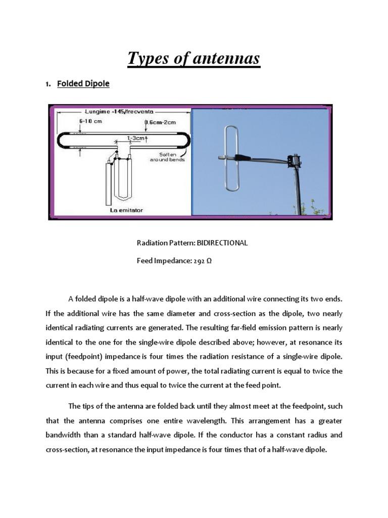 Types of Antennas | Antenna (Radio) | Coaxial Cable