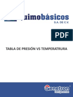 Tabla de Presion vs Temperatura