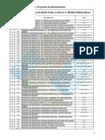 Anexo 3 - Planos - Soportes Normalizados Red Primaria