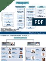 Cluster II Org Chart 14042014 v1.0 Final
