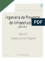 200214 - IPI - Infraest de Transp Puentes (GRT)