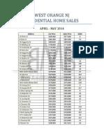 WestOrange NJ List of Homes Sold