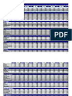 Personal Budget - Income and Expenses for Full Calendar Year Template (Excel)