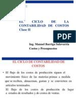 Ciclo de Contabilidad de Costos- Clase 2