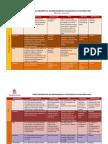Tabla Descriptiva de las Herramientas AEDI