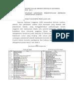 Lampiran IV Permendagri 64 Tahun 2013