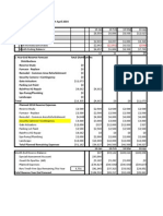 Treasurer Report May 13 2014