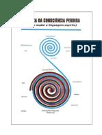 1 - Em Busca Da Consciência Perdida - José Antônio 20-03-2011
