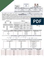 Tercer Parcial Producción II 2012-III Modelo (Respuesta)