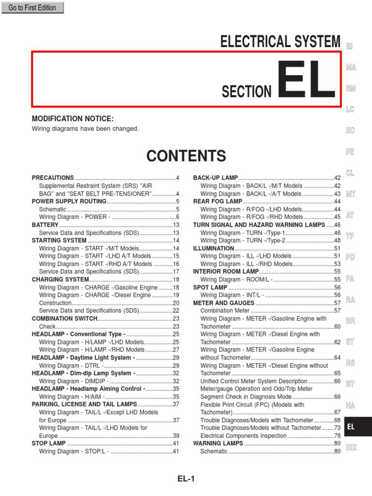 Berühmt Nissan Diagramme Zeitgenössisch - Elektrische Schaltplan ...