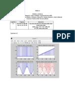 Gráficas de Capitulo 2 Fundamentos de Señales y Sistemas Kamen.pdf