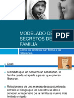 Modelado de Los Secretos de La Familia