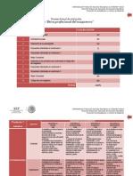 Ética Profesional Del Magisterio_proceso de Evaluación_rúbricas