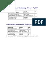 PI Sheet Characteristics