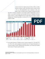 Date Economice Romania Post Criza
