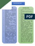 02 TELESUP - DIFERENCIAS ENTRE LIBRE Y ESCLAVO.docx