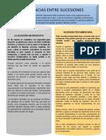 04 TELESUP  - DIFERENCIA  TESTAMENTO Y AB INTESTATO.docx