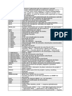 Doc Principais Tabelas Transações Sap