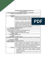 Convocatoria No. 0108 Curso sobre Análisis de Redes de Agua con EPANET.pdf