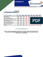 Tabla Macroeconómicos Proyectados