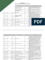 UM Lublin wykaz umów zawartych w 2010 (od maja)