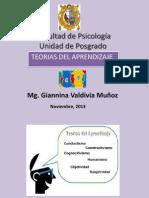 Teorías Del Aprendizaje Giannina Valdivia