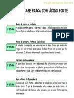 aula-5-Volumetria-de-Neutralização-2011.2.pdf