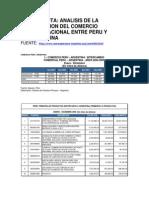 Comercio Internacional Entre Peru y Argentina