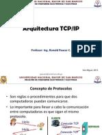 2.FundamentosArquitecturaTCP IP (1)