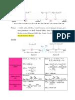Mekanika Struktur III