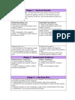 Digestive System UbD