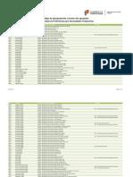 Lista de Códigos Para Manifestação de Preferências Para Necessidades Temporárias