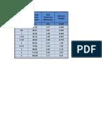 Diametro de Tubos SCH40