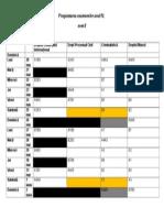Programarea Examenelor Anul IV- Sem II