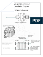 ASOV Illustration and Instructions