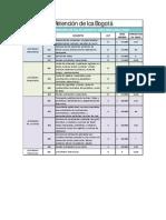 Tabla Rete ICA 2014