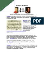 Mozart vs Beethoven