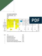 Calendario de Actividades CIV629 - IsR (2014-01) -V10 (1)