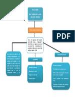 lectura3 administracion.docx