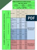 Cronograma Control de Plagas Charcascocha Mayo 2014