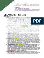 DELAWARE Points of Interest 2014