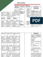 Matriz de Consistencia Corregido 2014-27 de Mayo (1)